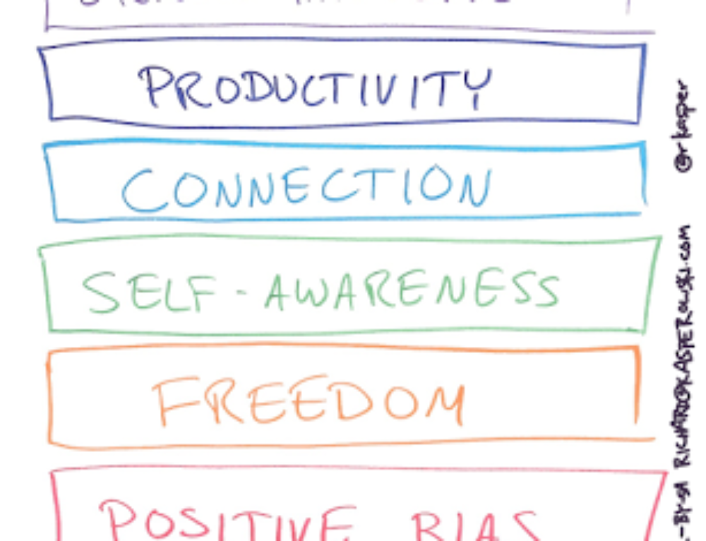 Building Great Teams with the Core Protocols, the Tuckman Model, and Google's Psychological Safety